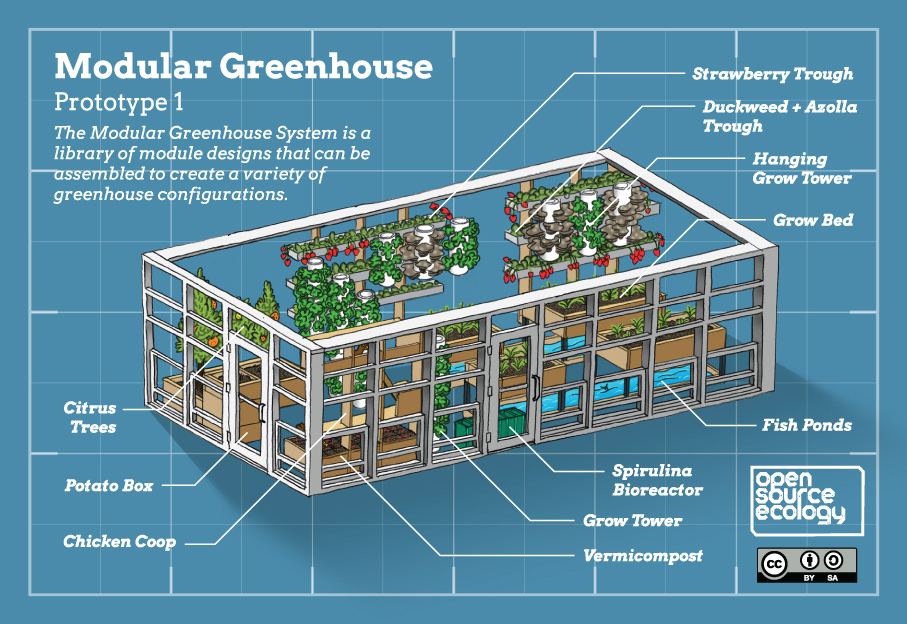 OSE-infographic-greenhouse-v1-3a