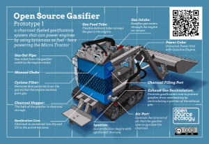 Gasifier Infographic by Jean-Baptiste Vervaeck