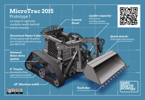 MicroTrac Infographic by Jean-Baptiste Vervaeck